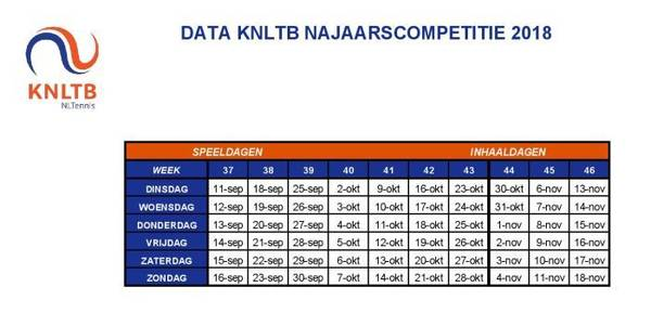 20180305-data-najaarscompetitie-2018-700x351