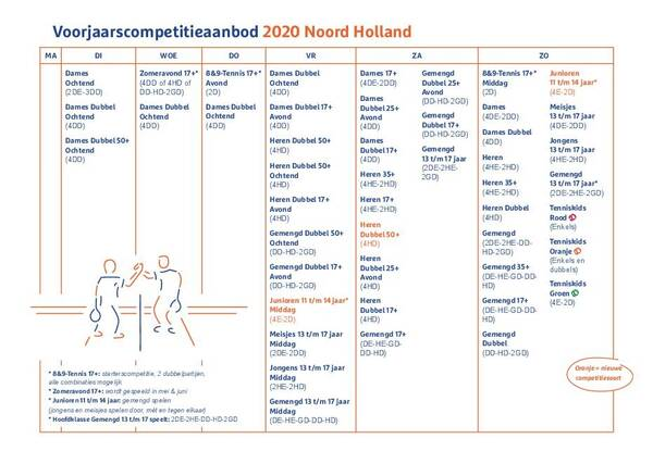 20191028-weekplanner-2020-noord-holland